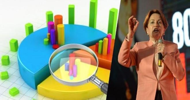 Meral Akşener'li ilk seçim anketi yayınlandı... İşte sonuçlar