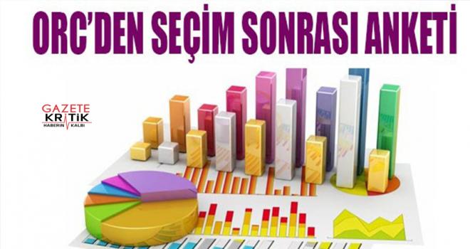 İşte İstanbul ilçelerindeki son anket sonuçları