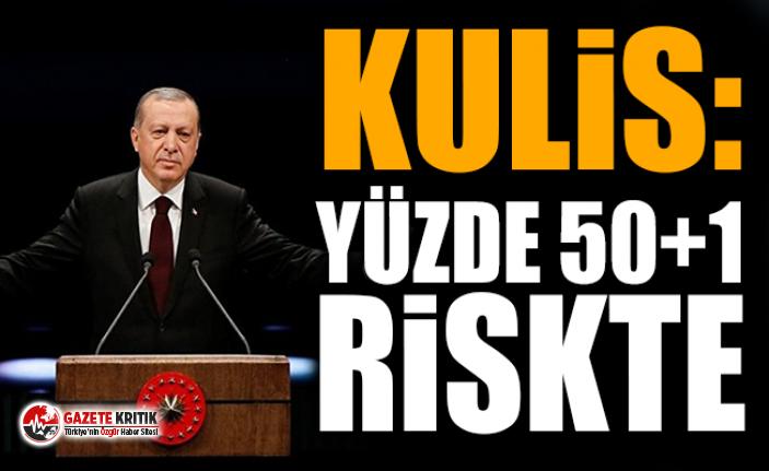 Kulis: Yüzde 50+1 riskte; yeni parti, AKP ve MHP seçmeninde 2 puanlık kayba neden olabilir