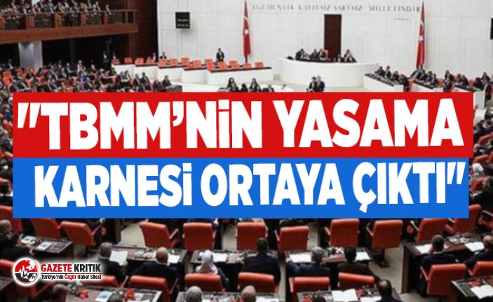 """""""TBMM'NİN YASAMA KARNESİ ORTAYA ÇIKTI"""""""