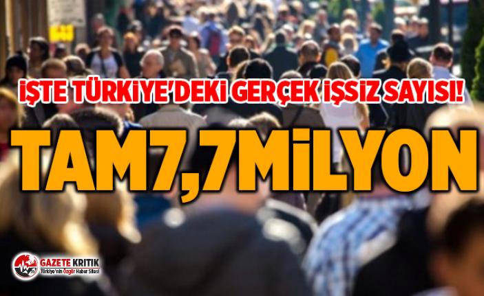 İşte Türkiye'deki Gerçek İşsiz Sayısı!