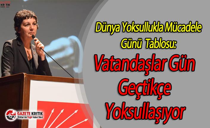 CHP'Li Karabıyık: Vatandaşlar Bankaya Borçlanarak Yaşıyor