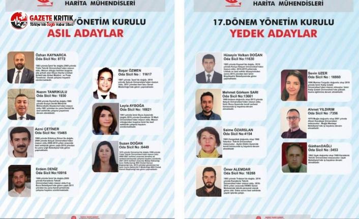 Harita ve Kadastro Mühendisleri Odası İzmir Şubesi, genel kurul yolunda
