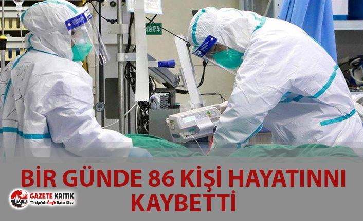 CORONA VİRÜSÜ BİR GÜNDE 86 CAN ALDI