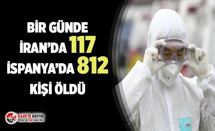 Bir günde koronavirüsten İran'da 117 Kişi, İspanya'da 812 kişi öldü
