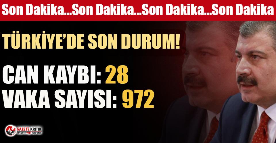 Türkiye'nin 20 Mayıs Koronavirüs son durum tablosu: Vaka sayısı 1000'in altına düştü!