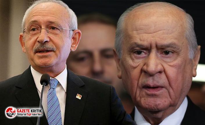 Bahçeli yine Kılıçdaroğlu'nu hedef gösterdi