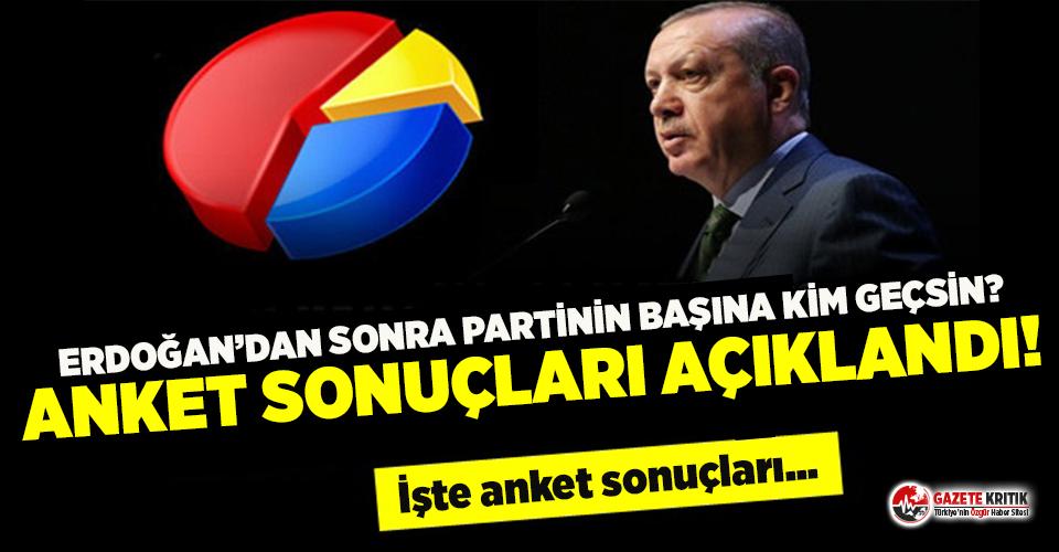 'Erdoğan'dan sonra AKP'nin başına kim geçsin?' anketi sonuçlandı!