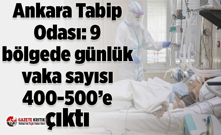 Ankara Tabip Odası: 9 bölgede günlük vaka sayısı 400-500'e çıktı