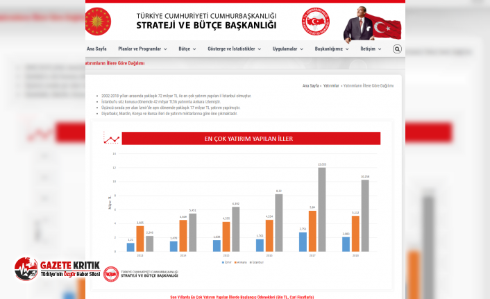 CHP'Lİ ARIK:AK PARTİ GENEL BAŞKANINI YİNE KANDIRMIŞLAR!