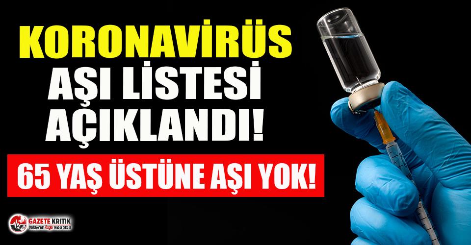 Koronavirüs aşı listesi açıklandı!