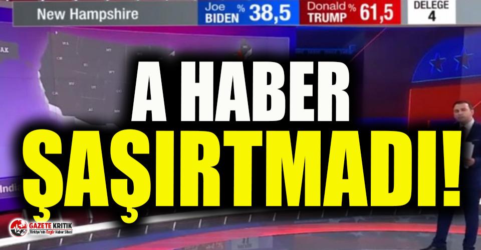 A Haber'in seçim yayını sosyal medyada alay konusu oldu