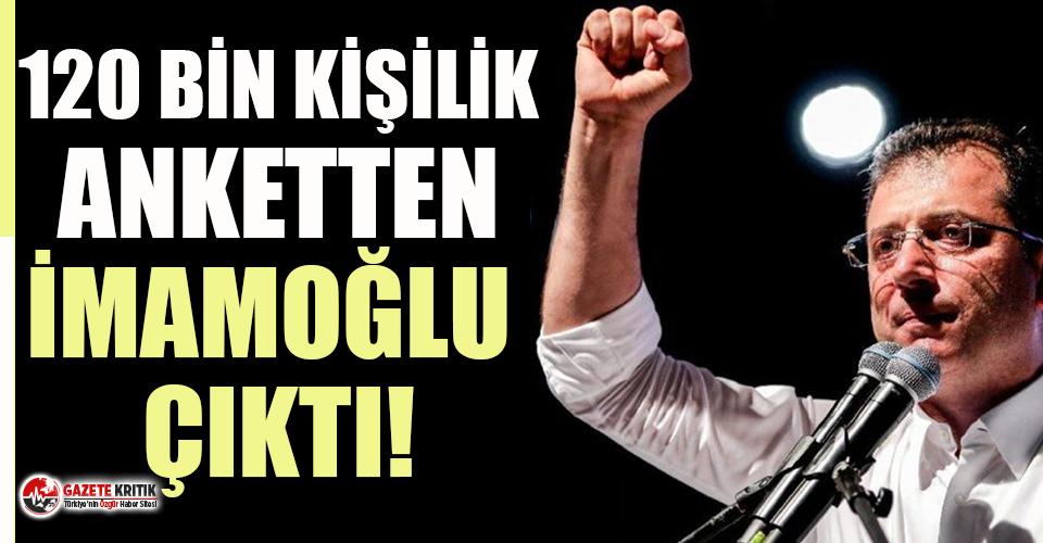 Yaptığı 120 bin kişilik anketten 'İmamoğlu' çıktı, Fatih Tezcan çıldırdı!