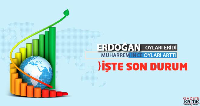 Erdoğan eridi, İnce arttı