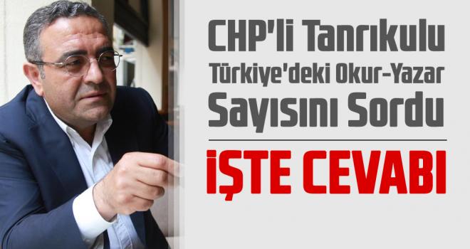 CHP'li Tanrıkulu Türkiye'deki Okur-Yazar Sayısını Sordu Bakan Cevapladı