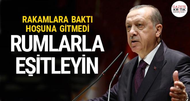 Erdoğan'dan KKTC'ye flaş öneri: Rumlar'la eşitleyin
