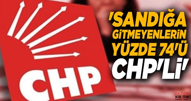 Gezici Araştırma :'Sandığa gitmeyenlerin yüzde 74'ü CHP'li'