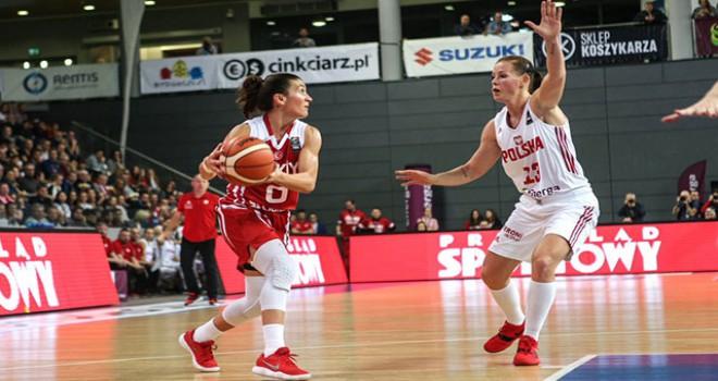 Polonya - Türkiye: 49-68