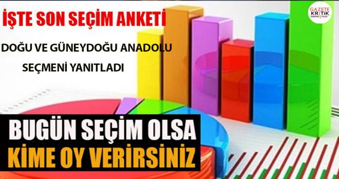 Doğu ve Günedoğu Anadolu'yu kapsayan son seçim anketinde çarpıcı sonuçlar