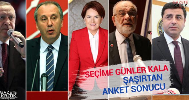 24 Haziran seçimleri öncesi şok etkisi yaratacak anket sonucu!