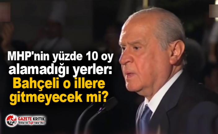 MHP'nin yüzde 10 oy alamadığı yerler: Bahçeli...