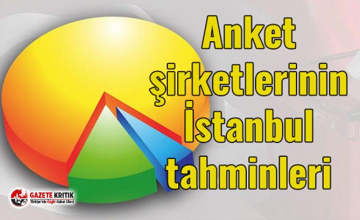 Anket şirketlerinin İstanbul tahminleri