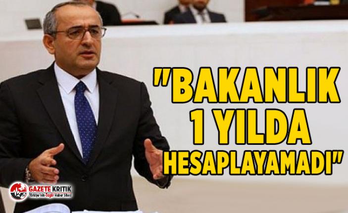 "CHP'Lİ HAYDAR AKAR:""BAKANLIK 1 YILDA HESAPLAYAMADI"""