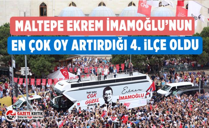 Maltepe Ekrem İmamoğlu'nun en çok oy artırdığı...