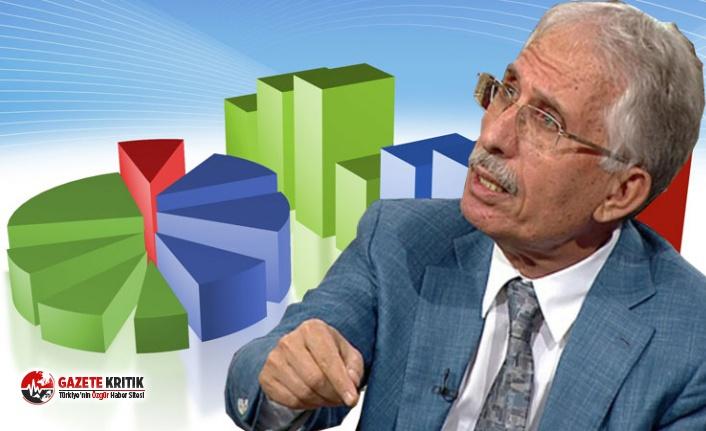 MetroPOLL Araştırma'nın CEO'su Özer Sencar:...