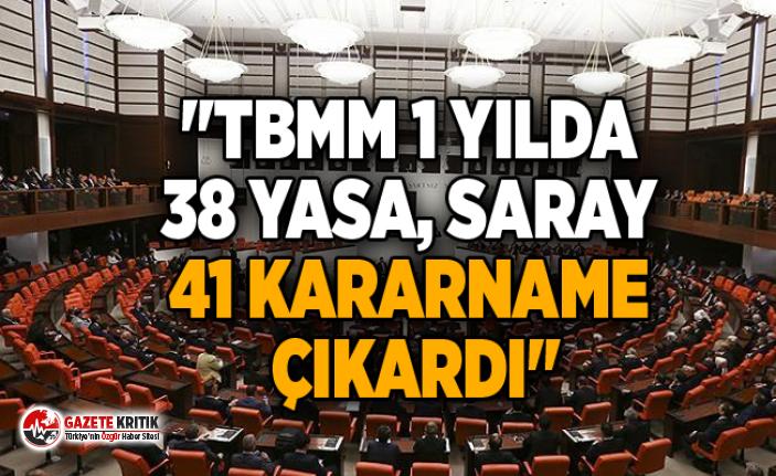 """CHP'li Kaboğlu: """"TBMM 1 yılda 38 yasa,..."""
