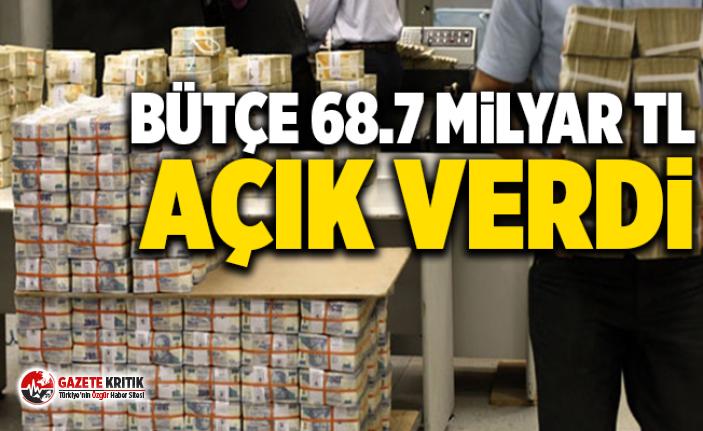 Bütçe 68.7 milyar TL açık verdi