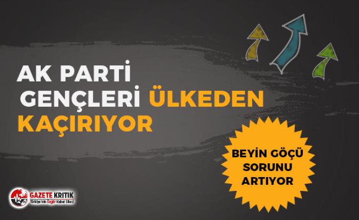 CHP'Lİ ŞAHİN: AKP'NİN POLİTİKALARI GENÇLERİ...