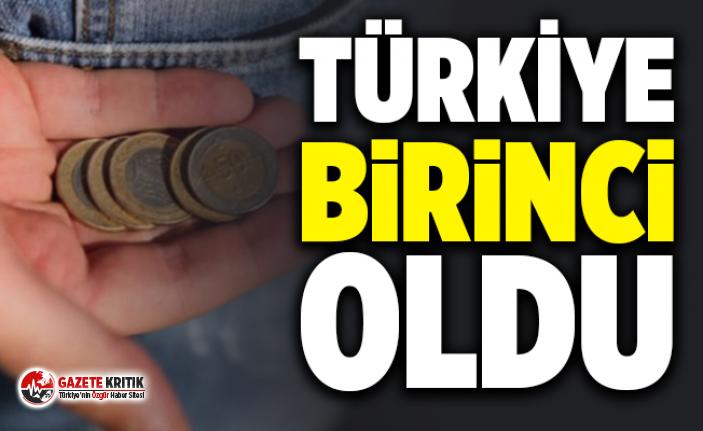 Türkiye kalitesiz yaşamda birinci oldu