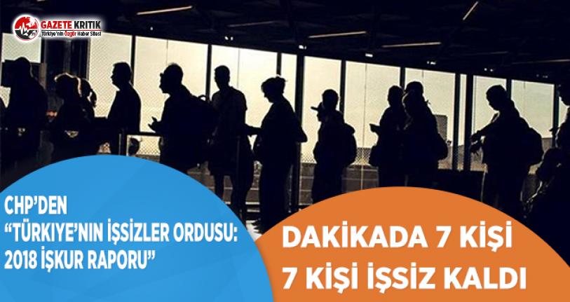 """CHP'den """"Türkiye'nin İşsizler Ordusu: 2018..."""