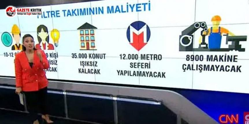 CNN Türk'ün Haberine Tepki Yağdı!