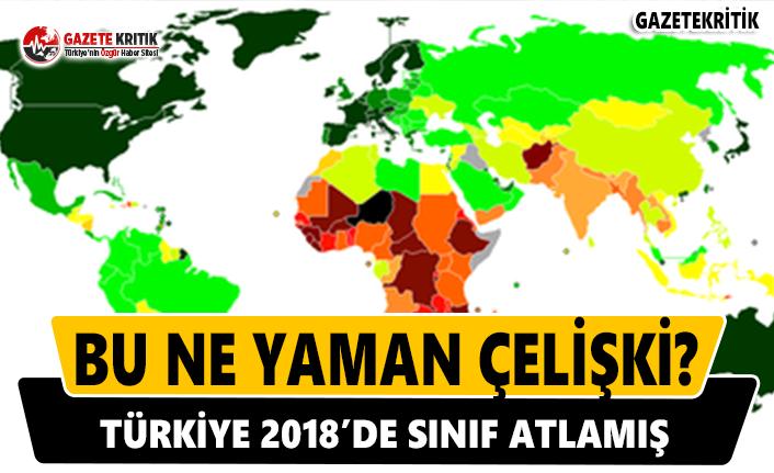 Bu Ne Yaman Çelişki? Türkiye 2018 Yılında Sınıf...