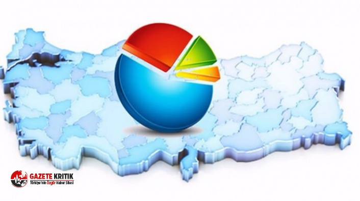 AKP'YE BÜYÜK ŞOK!  2 AKP'LİDEN BİRİ KANAL İSTANBUL'A KARŞI