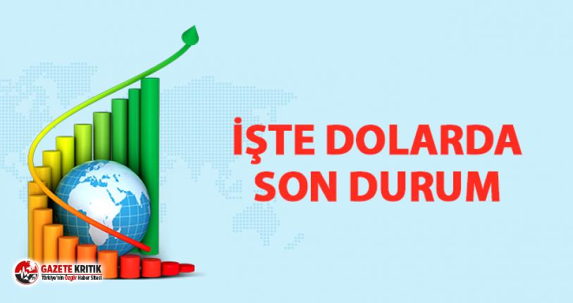 İşte Dolar'da son durum!