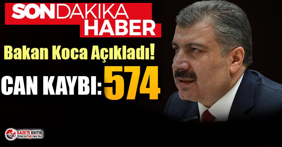 Corona virüste son durum! Türkiye'de son 24...