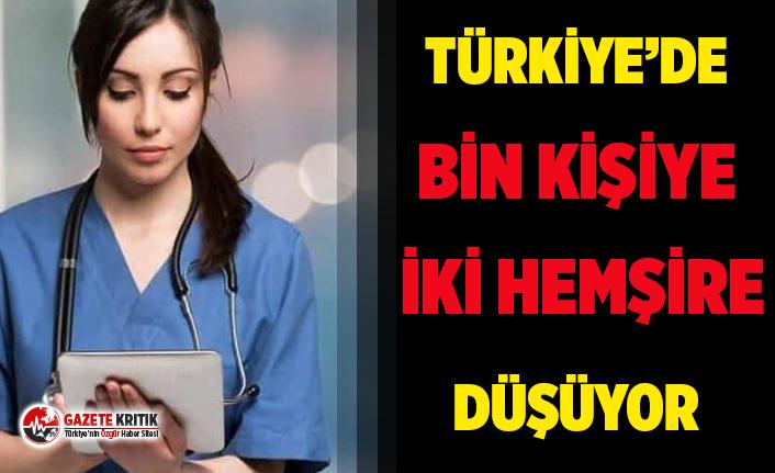 Türk Hemşireler Derneği Başkanı: Şartlarımız...