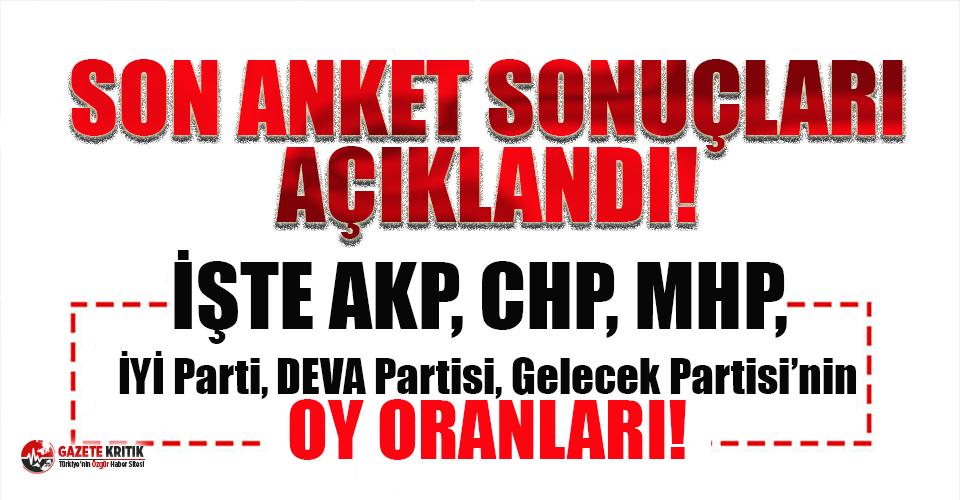 Son anket sonuçları açıklandı: İşte AKP, CHP,...
