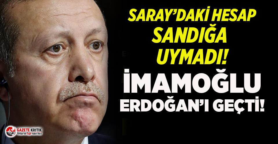 Ünlü anket şirketi açıkladı: ''İmamoğlu Erdoğan'ı geçti''