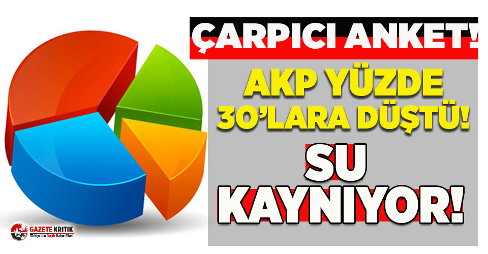 Çarpıcı sonuç: AKP'nin oy oranı yüzde 30'lara düştü