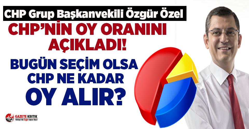 CHP'li Özgür Özel açıkladı! Bugün seçim olsa CHP ne kadar oy alır?