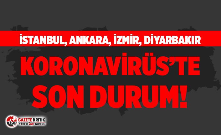 İşte Bakan Koca'nın Koronavirüs verilerini...