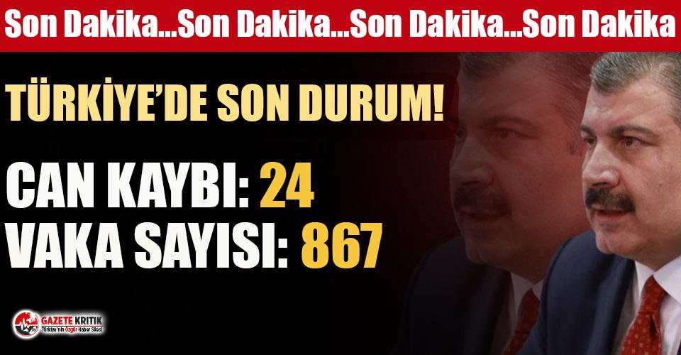 Türkiye'nin 3 Haziran koronavirüs tablosu:  24 kişi yaşamını yitirdi!