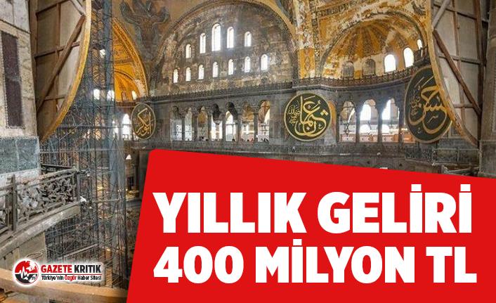 Ayasofya'nın yıllık geliri 400 milyon lira