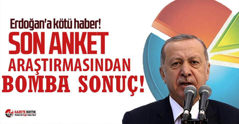 İsmail Saymaz son anketi açıkladı: Metropoll'den Erdoğan'ı kızdıracak haber