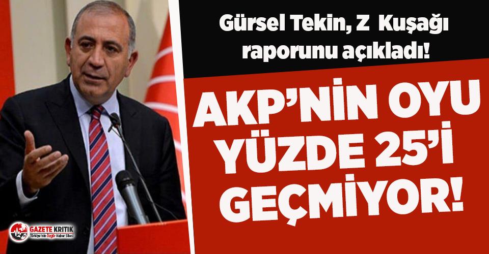 CHP'li Tekin ilk kez oy verecek 7 milyon gencin raporunu açıkladı