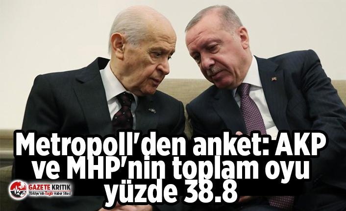 Metropoll'den anket: AKP ve MHP'nin toplam oyu yüzde 38.8